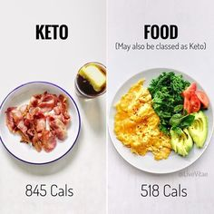 Keto Diet Food List What Can I Eat? - Keto For Weightloss - Ideas of Keto For Weightloss - Food needs no label Keto vs. Food (may be classified as Keto too) Keto Meal Plan, Healthy Meal Prep, Diet Meal Plans, Healthy Eating, Healthy Weight, 1600 Calorie Meal Plan, 1500 Calorie Diet, Healthy Fats, Keto Diet Vegetables