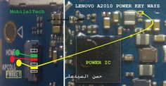 Lenovo Home Key Not Working Solution Is Not Working Repairing Diagram Easy Steps to Solve Full Tested Laptop Repair, Mobile Phone Repair, Problem And Solution, Boombox, Android Smartphone, Apple 6, Samsung, Key, Superwholock