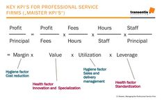 valuing-professional-service-firm