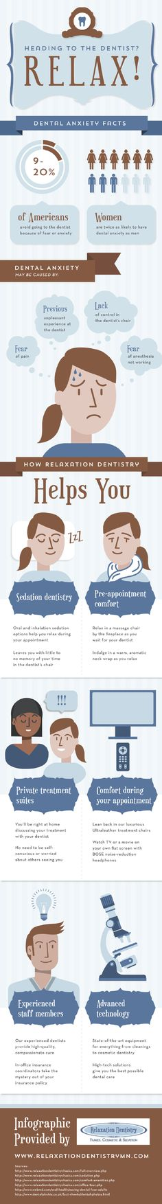 Sedation dentistry leaves patients with little to no memory of their time in the dentist's chair. This option is great for patients who suffer from dental phobia before their appointments. Take a look at this dental anxiety infographic for more facts. Dental Sedation, Sedation Dentistry, Dental Health, Dental Care, Dental Fun Facts, Dental Phobia, Dental World, Banners, Remedies For Tooth Ache