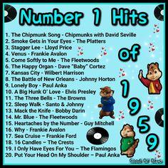 Upbeat Songs, Music Songs, Sweet Memories, Childhood Memories, Top Hit Songs, Empowering Songs, 50s Music, Song Words, Music Hits