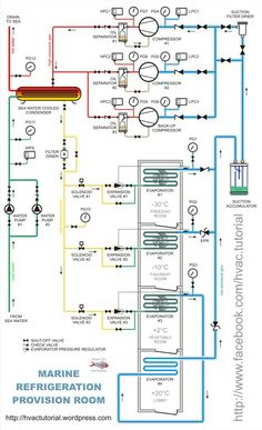 cold room wiring diagrams blue star blue star split ac wiring diagram