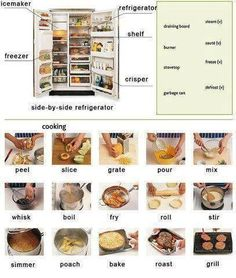 Cooking words.