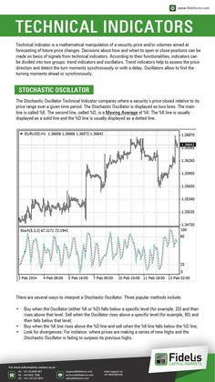 Technical Indicator: It is mathematical manipulation of a security price or volumes aimed at forecasting of future price changes. -------   STOCHASTIC OSCILLATOR:- This technical indicator compares where a security's price closed relative to its price range over a given time period. click the below image for more details. Visit: www.fideliscm.com for forex trading  Visit: fideliscm.com for more info  #money #forex #trading #indicator #technical #chart #finance #investor #investment