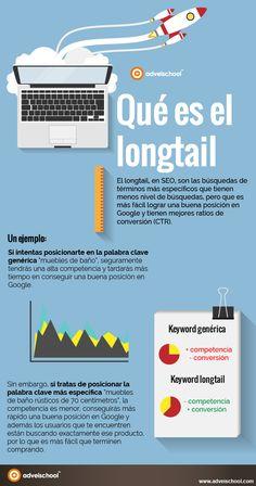 Qué es el Longtail #infografia