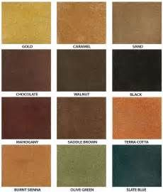 Pics Photos - Water Based Stain For Concrete Water Based Concrete Stain, Concrete Stain Colors, Acid Stained Concrete Floors, Cement Stain, Water Based Stain, Concrete Wall, Concrete Staining, Colour Pallete, Polished Concrete