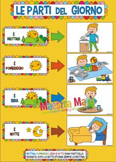 Le Parti Del Giorno Mappe Pinterest School Education E Montessori