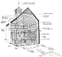 Gothis revival architecture characteristics gothic for Historical concepts architects