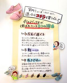 写真とイラストでつくる!手書きPOPの楽しいアイデア|販促ヒント満載!すごはん まっす〜のブログ Pop Design, How To Draw Hands, Layout, Cards, Menu, Menu Board Design, Page Layout, Hand Reference, Maps