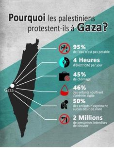 """ Why are Palestinians protesting in Gaza? It's referred to as the largest open air on the planet. If you were in this situation, would you not at least protest? "" for poor people in and support them ♥♡ ↓↓↓↓↓↓↓ Anarcho Communism, Anarcho Punk, Freedom Of Movement, Faith In Humanity, Worlds Of Fun, Hadith, Equality, Quran, Allah"