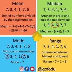 This image explains the concepts of Mean, Median, Mode and Range for CAT exam preparation and other MBA exams. Math Skills, Math Lessons, Math Reference Sheet, Math Formula Chart, Statistics Math, Math Vocabulary, Math Math, Math Tutorials, Maths Solutions