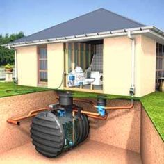 Rainwater Harvesting | Rainwater_Harvesting_2.jpg