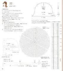 chapeu de croche grafico - Pesquisa Google
