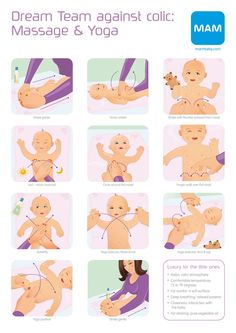 This pin has multiple remedies for a baby with colic. Mothers can find massaging… This pin has multiple remedies for a baby with colic. Mothers can find massaging and relaxation methods. These methods explain the best time to massage and relax your infant Baby Massage, Massage Bebe, The Babys, Yoga Bebe, Baby Life Hacks, 3 Month Old Baby, Baby Yoga, Baby Care Tips, Baby Must Haves