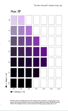 An exercise of Chapter 1 of the Munsell Student Color Set is to break down the little packets of color chips, one packet for each hue page. ...