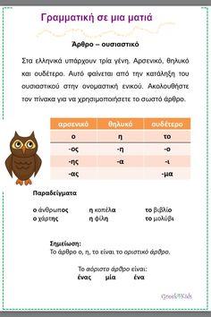 Learn Greek, Greek Language, Greek Music, Kids Corner, Special Education, Grammar, Literature, Teaching, Languages