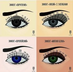 Eyelash Extensions Before And After Best Fake Eyelashes, Applying False Eyelashes, Applying Eye Makeup, Longer Eyelashes, Eyelash Extensions Aftercare, Eyelash Extensions Salons, Eyelash Extensions Before And After, Red Cherry Lashes, Natural Makeup For Brown Eyes