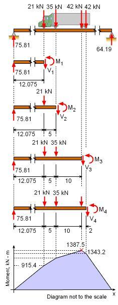 Mechanics Ebook Shearmoment Diagrams Structuras Pinterest