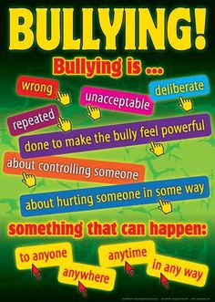 Bullying in a Cyber World Poster: Ages - R. Publications - These posters are guaranteed to stimulate worthwhile discussion on this highly topical problem of bullying. Stop Bullying Posters, Cyber Bullying Poster, Bullying Lessons, Bullying Quotes, Bullying Facts, Anti Bullying Activities, Bullying Bulletin Boards, Levels Of Understanding, Psychology