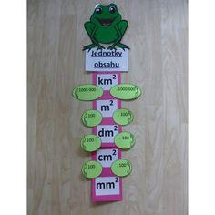 Jednotky obsahu Preschool Math, Primary School, Education, Montessori, 1, Geometry, Upper Elementary, Onderwijs
