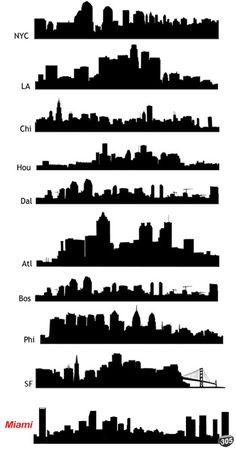 To make a city skyline view first you have to print or draw a city skyline silhouette on a piece of paper. Using common pins make holes in the lampshade along the lines of the silhou Inmobiliaria Ideas, Light Project, Art Plastique, Art Education, Art School, Silhouette Cameo, Skyline Silhouette, Art Lessons, Backdrops