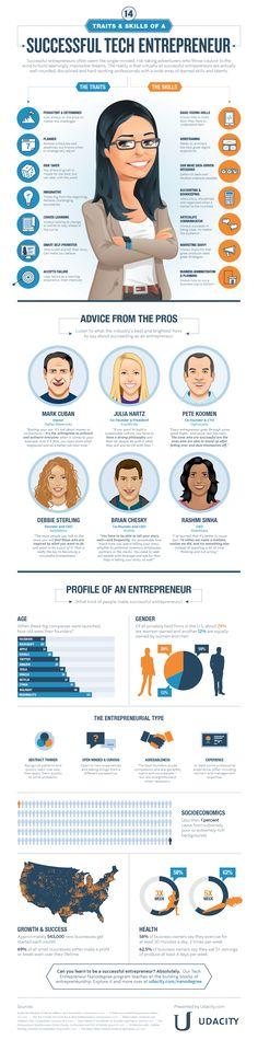 Traits & Skills of a Tech Entrepreneur