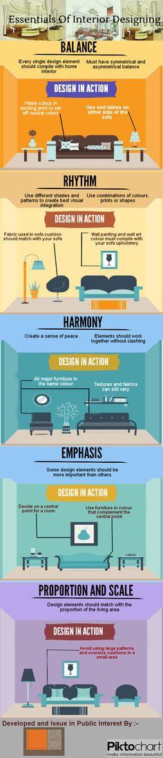 Essentials Of Interior Designing [INFOGRAPHIC] #interior#designing