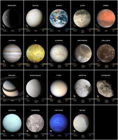 Mercury, Venus, Earth, The Moon (Luna), Mars, Jupiter, Io, Europa, Ganymede, Callisto, Saturn, Enceladus, Titan, Iapetus, Hyperion, Uranus, Miranda, Neptune and Triton #Astronomy #planetary