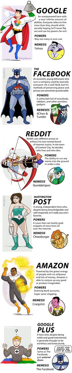 The web's top sites as superheroes. Learn which channels are best for you/your brand and how best to utilize them.    www.ventura-communications.com