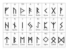 free rune cards that I made on Word with rune fonts and shapes, made into a picture file to share with you