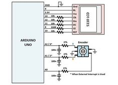 Learn how to use a rotary encoder in an Arduino project. Rotary encoders are electromechanical, electro-optical or electro-magnetic devices which convert rotational motion into digital or analog information.