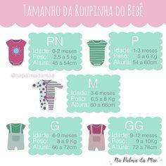 Uma das principais dúvidas das mamães de primeira viagem é quantas roupinhas comprar e quais tamanhos.Por quanto tempo o bebê usará o tamanho RN, P, M, G.