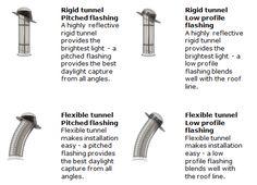 Solatube Parts List Solatube Daylighting Systems