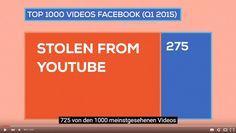 Wie Facebook Milliarden von Videoviews mit #Freebooting stiehlt!?