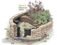 9 Best Garden Ideas Images Backyard Ideas Vegetable Garden
