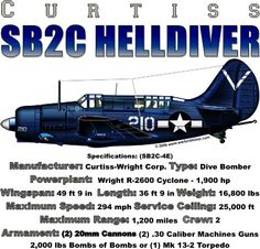 WARBIRDSHIRTS.COM presents WWII T-Shirts, Polos, and Caps, Fighters, Bombers, Recon, Attack, World War Two. The SB2C Helldiver