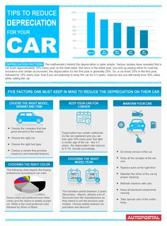 Read the tips that you can use to reduce the depreciation value of your car.