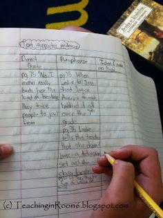 classroom, idea, citing text evidence, school, find evid, read, ela, educ, teach