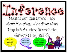 Inference-what is it and how do you teach it? resources and ideas for teaching inference. Includes IEP goal and SDI ideas too. Reading Strategies Posters, Reading Posters, Reading Comprehension Strategies, Reading Resources, Reading Activities, Reading Skills, Teaching Reading, Comprehension Posters, Inference Activities