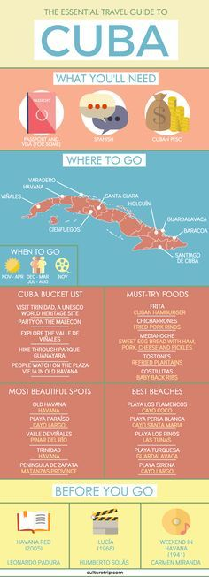 Travel and Trip infographic The Ultimate Guide To Cuba By The Culture Trip. Infographic Description The Ultimate Guide To Cuba By The Culture Trip - Travel Guides, Travel Tips, Food Travel, Travel Checklist, Travel Advice, Budget Travel, Holguin, Cienfuegos, Cuba Travel