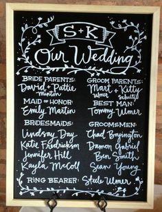 smithonia wedding   Chalkboard Wedding Program, Historic Smithonia Farm, Tucker Plantation ...