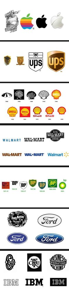 Logo evolution. Its really interesting how some of these Logos have developed over the years.