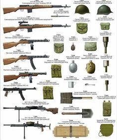 Armamento ejercito ruso WWII