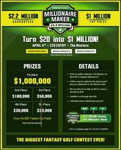 """Fantasy golf powerhouse DraftKings is hosting what they're calling """"the biggest fantasy golf contest ever"""" for this year's 2015 Masters tournament. Fantasy Golf, Golf Tips Driving, Golf Breaks, Masters Tournament, Golf Club Grips, Golf Putting Tips, Used Golf Clubs, Golf Videos, Golf Club Sets"""