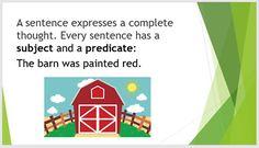 These Power Points help teacher Wonders grammar lessons.