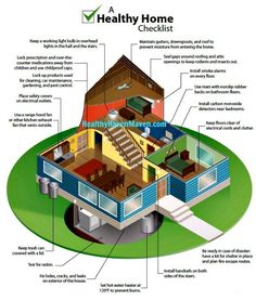 #IndoorAirQuality >> Learn how to clean up your indoor air pollution at http://wiselygreen.com/indoor-air-pollution-and-its-effects-on-human-health/