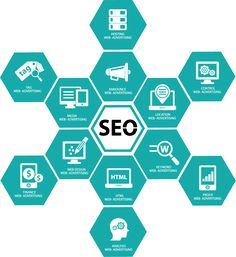 Double your E-commerce sales with the Best SEO Practice. We help you to raise your site ranking with the best SEO Onpage and SEO Off page optimization services. Search Engine Marketing, Seo Marketing, Online Marketing, Content Marketing, Digital Marketing, Internet Marketing, Media Marketing, Seo Specialist, Seo Consultant