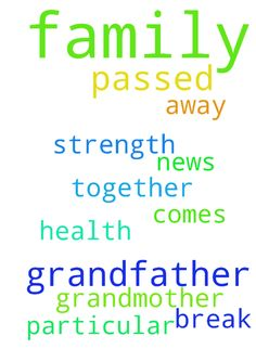 Please pray for my family as my grandfather just passed - Please pray for my family as my grandfather just passed away. In particular please pray for my grandmother for her strength and health as the family comes together to break the news to her.  Posted at: https://prayerrequest.com/t/GOx #pray #prayer #request #prayerrequest