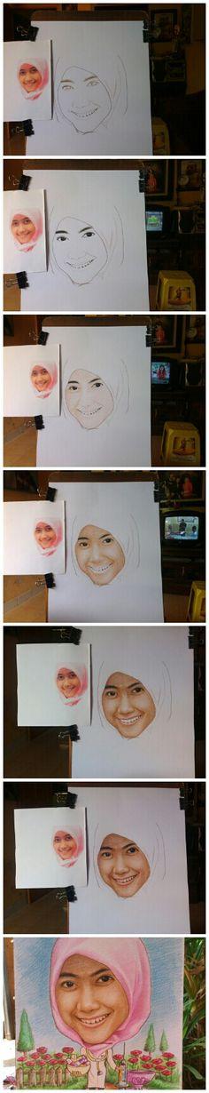 How to make Caricature, #art #contemporary #surealism #paint #indonesia #yogyakarta