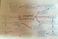 Ligações Químicas, covalentes, iônicas...